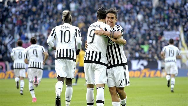 Prediksi Skor Juventus vs Sassuolo 12 Maret 2016